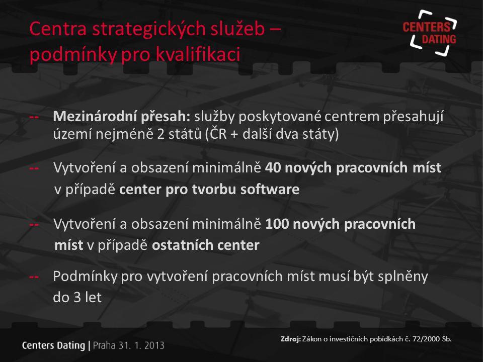 Centra strategických služeb – podmínky pro kvalifikaci