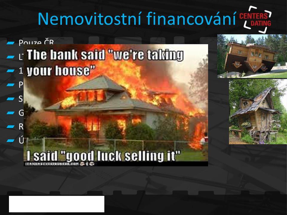 Nemovitostní financování