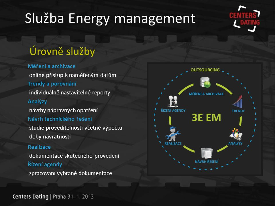 Služba Energy management