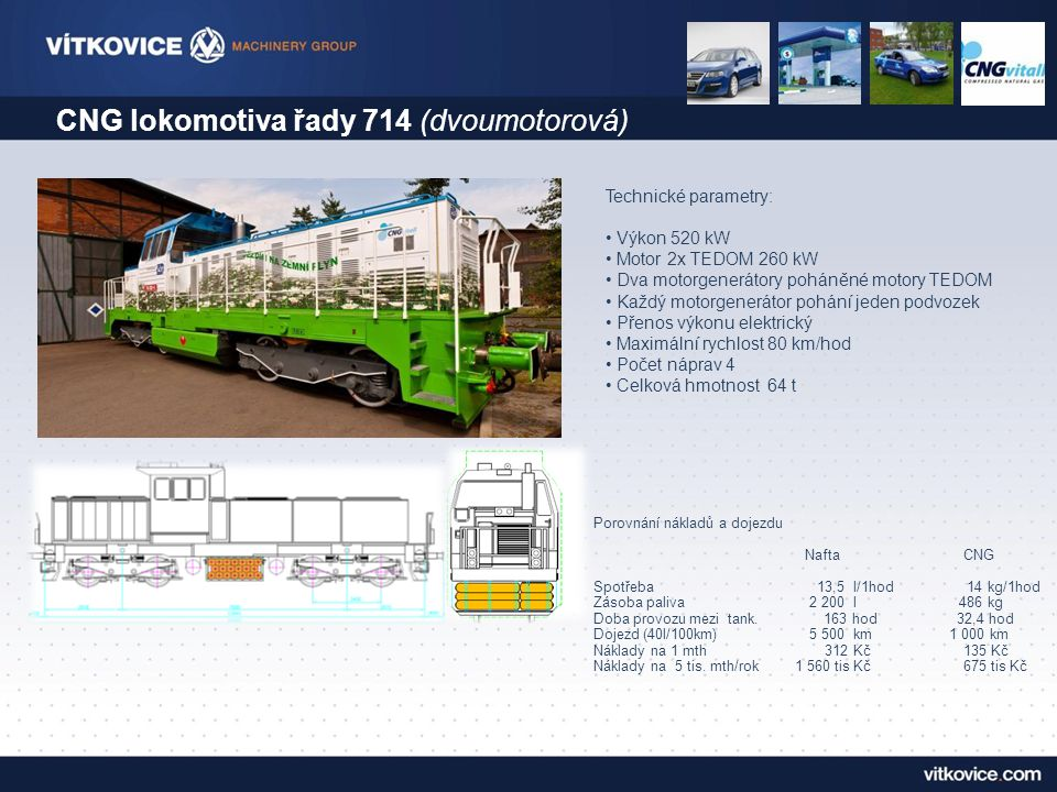 CNG lokomotiva řady 714 (dvoumotorová)