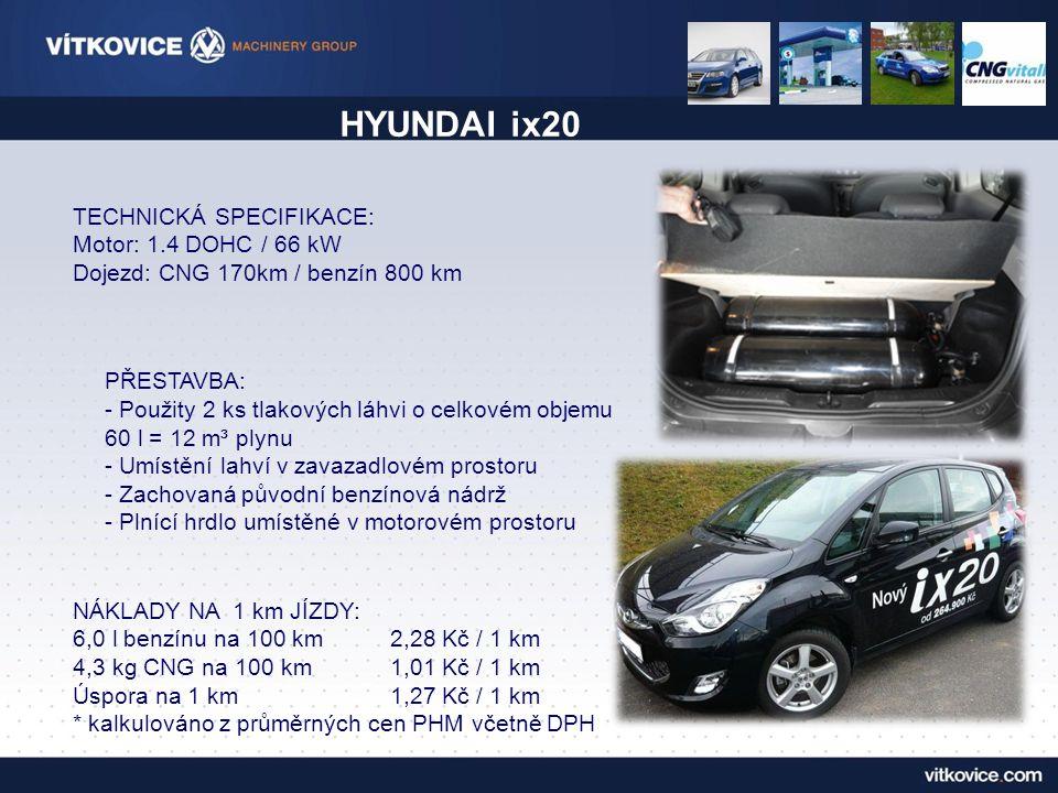 HYUNDAI ix20 TECHNICKÁ SPECIFIKACE: Motor: 1.4 DOHC / 66 kW Dojezd: CNG 170km / benzín 800 km.
