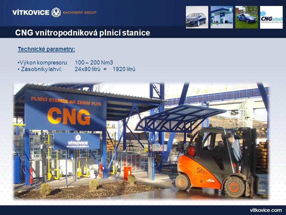 CNG vnitropodniková plnicí stanice