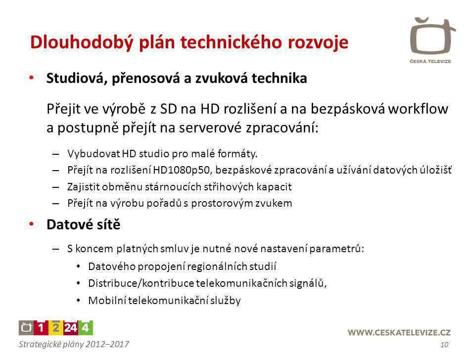 Dlouhodobý plán technického rozvoje