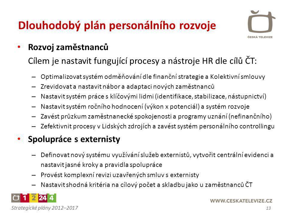 Dlouhodobý plán personálního rozvoje