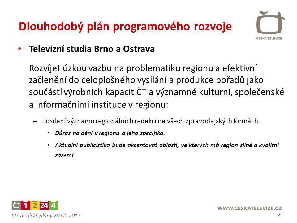 Dlouhodobý plán programového rozvoje