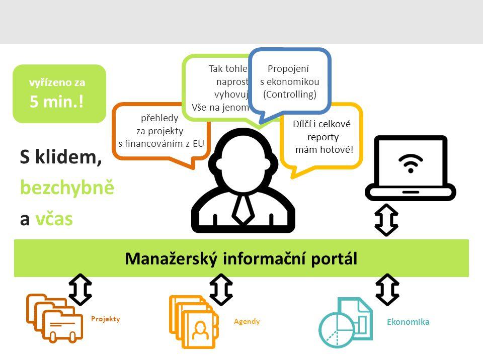 Manažerský informační portál