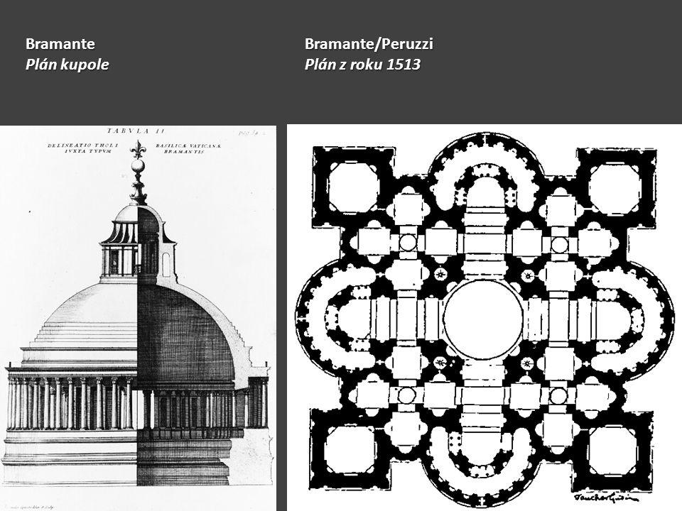 Bramante Plán kupole Bramante/Peruzzi Plán z roku 1513