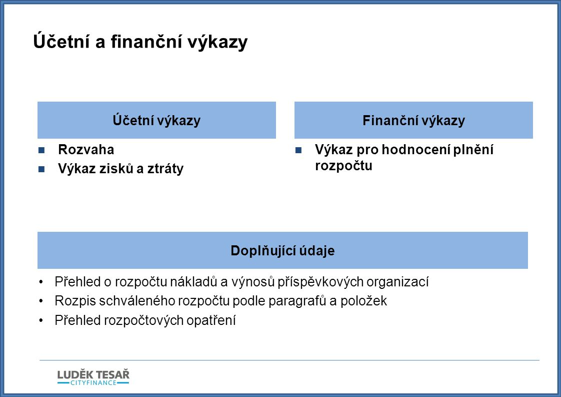 Účetní a finanční výkazy