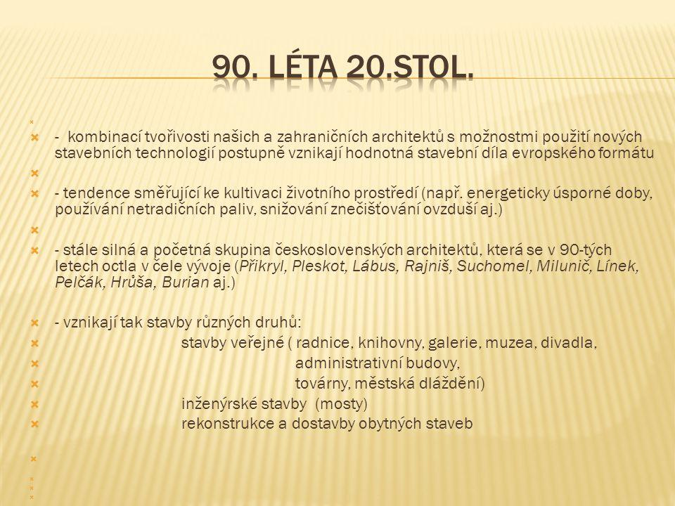 90. Léta 20.stol.