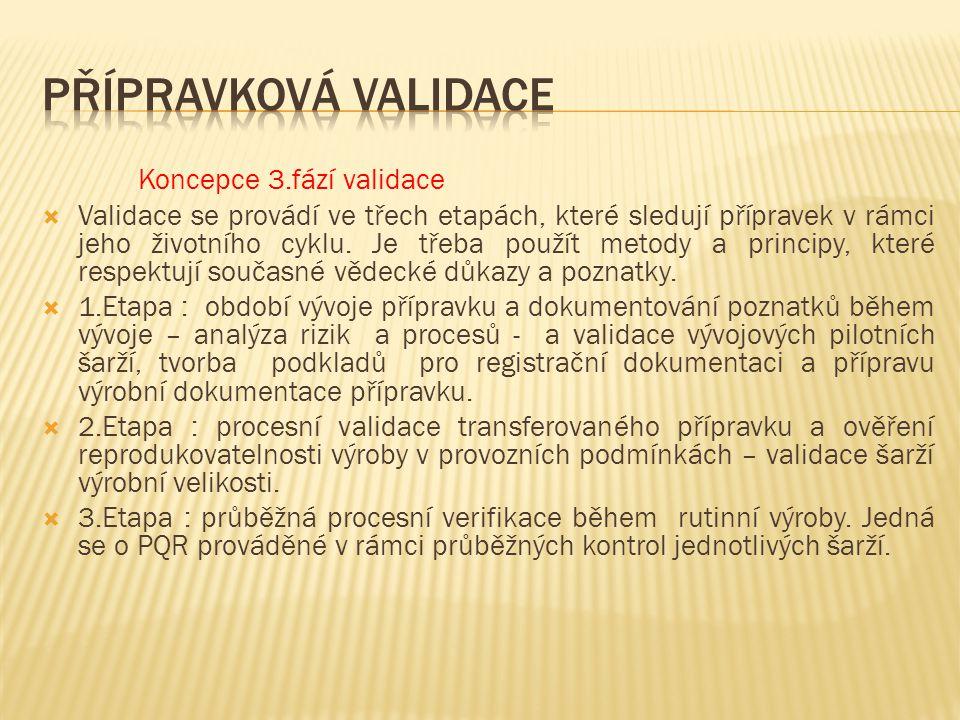 Přípravková validace Koncepce 3.fází validace
