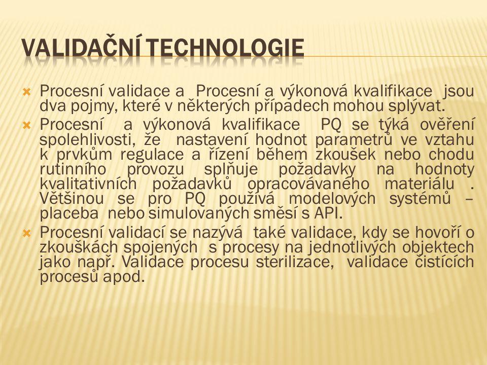 validační technologie