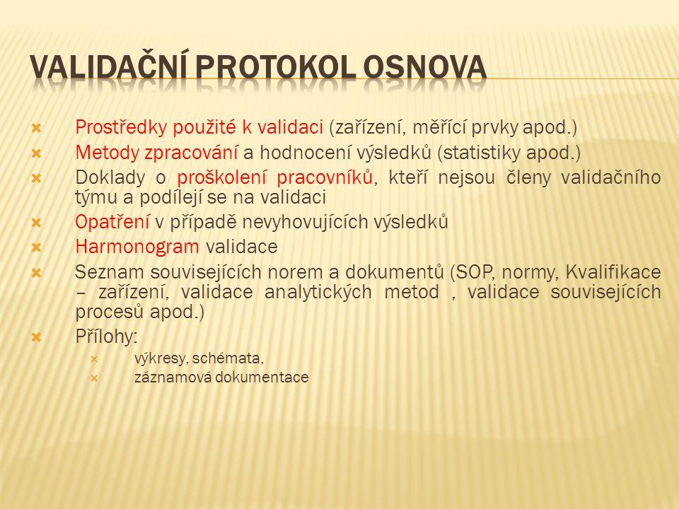 Validační protokol osnova