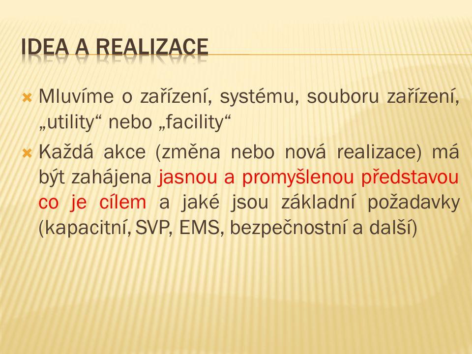 """Idea a realizace Mluvíme o zařízení, systému, souboru zařízení, """"utility nebo """"facility"""