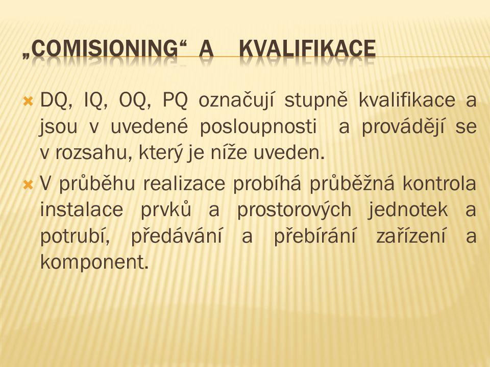 """Comisioning a Kvalifikace"