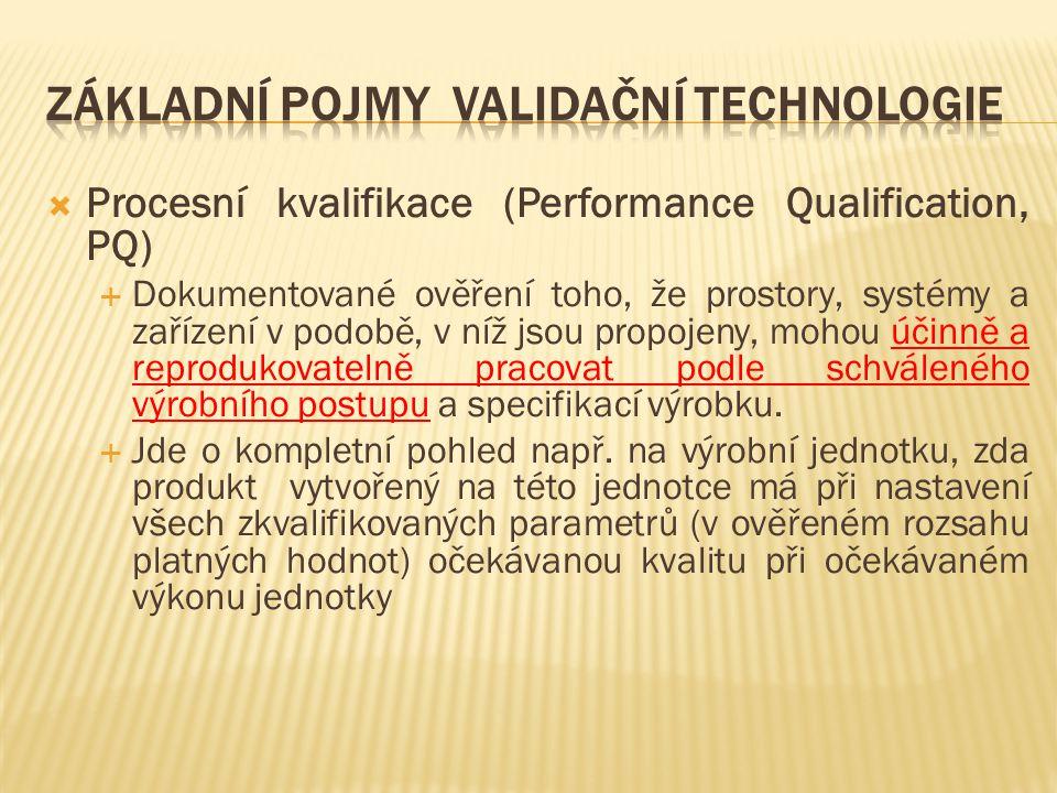 Základní pojmy validační technologie