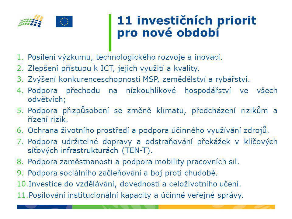 11 investičních priorit pro nové období