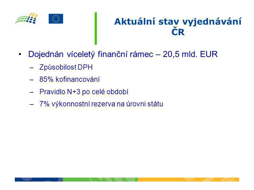 Aktuální stav vyjednávání ČR