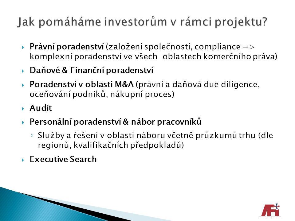 Jak pomáháme investorům v rámci projektu