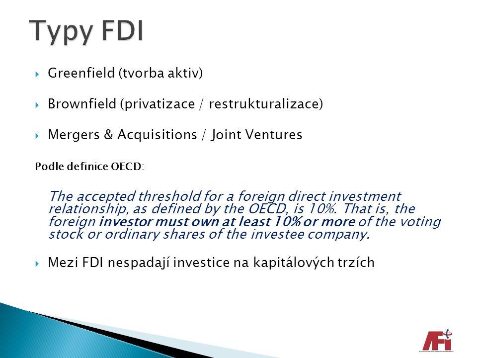 Typy FDI Greenfield (tvorba aktiv)