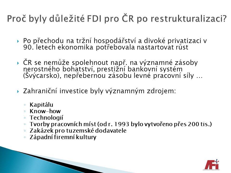 Proč byly důležité FDI pro ČR po restrukturalizaci