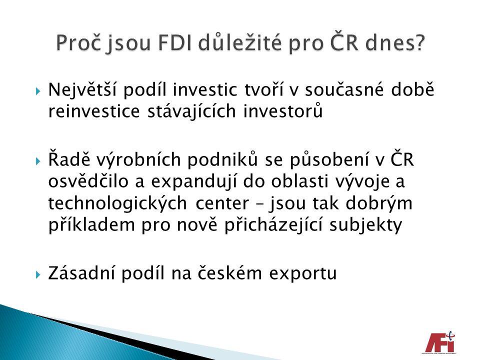 Proč jsou FDI důležité pro ČR dnes