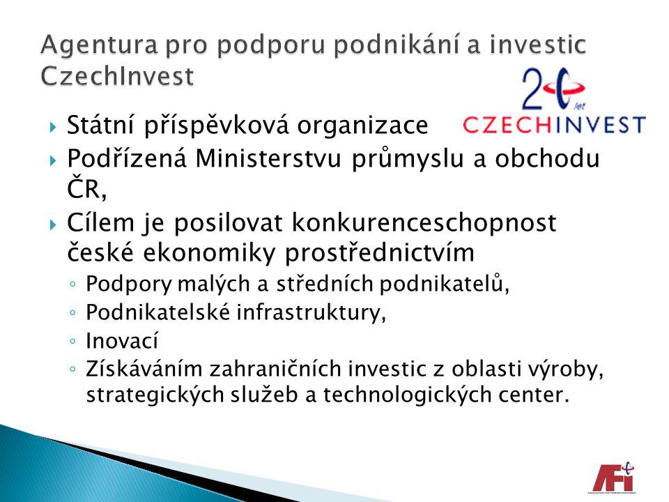 Agentura pro podporu podnikání a investic CzechInvest