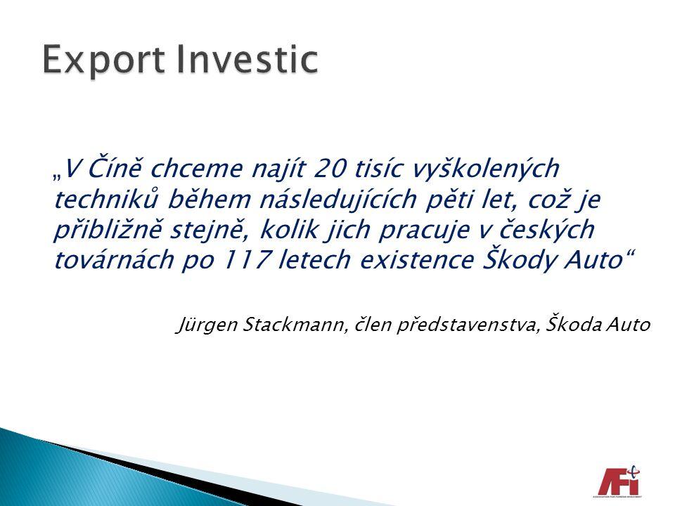 Export Investic
