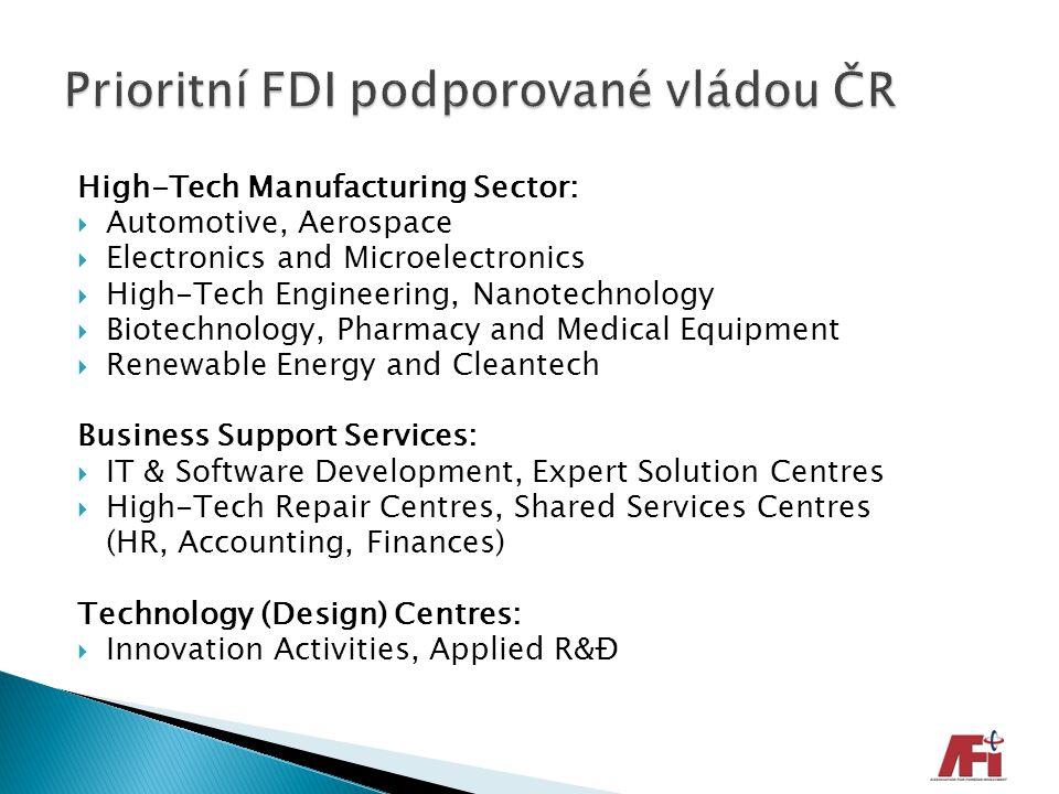Prioritní FDI podporované vládou ČR