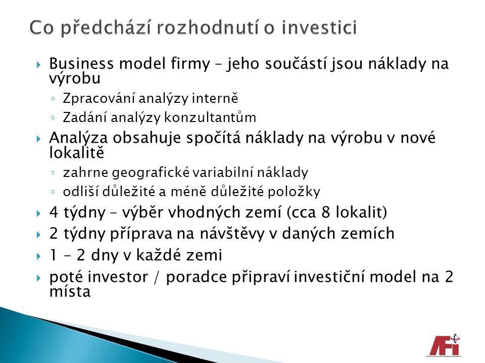 Co předchází rozhodnutí o investici