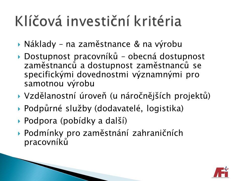 Klíčová investiční kritéria