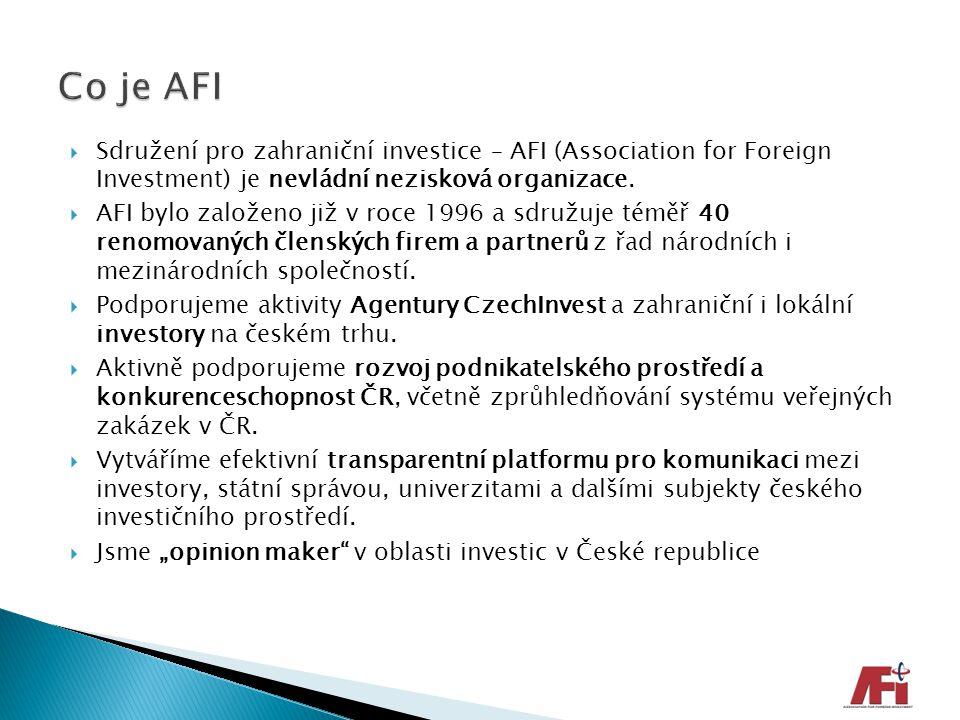 Co je AFI Sdružení pro zahraniční investice – AFI (Association for Foreign Investment) je nevládní nezisková organizace.