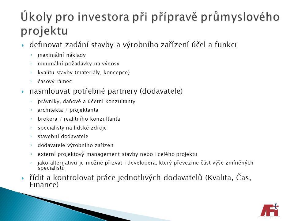 Úkoly pro investora při přípravě průmyslového projektu
