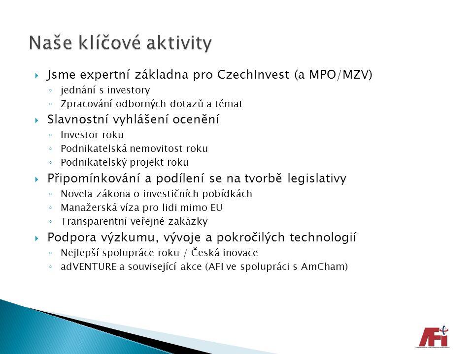 Naše klíčové aktivity Jsme expertní základna pro CzechInvest (a MPO/MZV) jednání s investory. Zpracování odborných dotazů a témat.