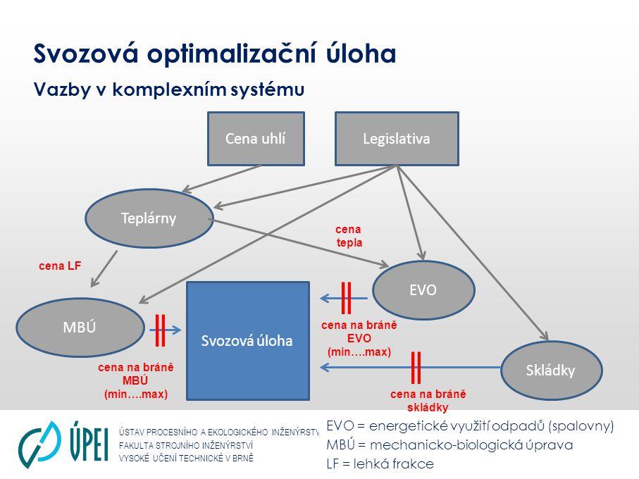 Svozová optimalizační úloha