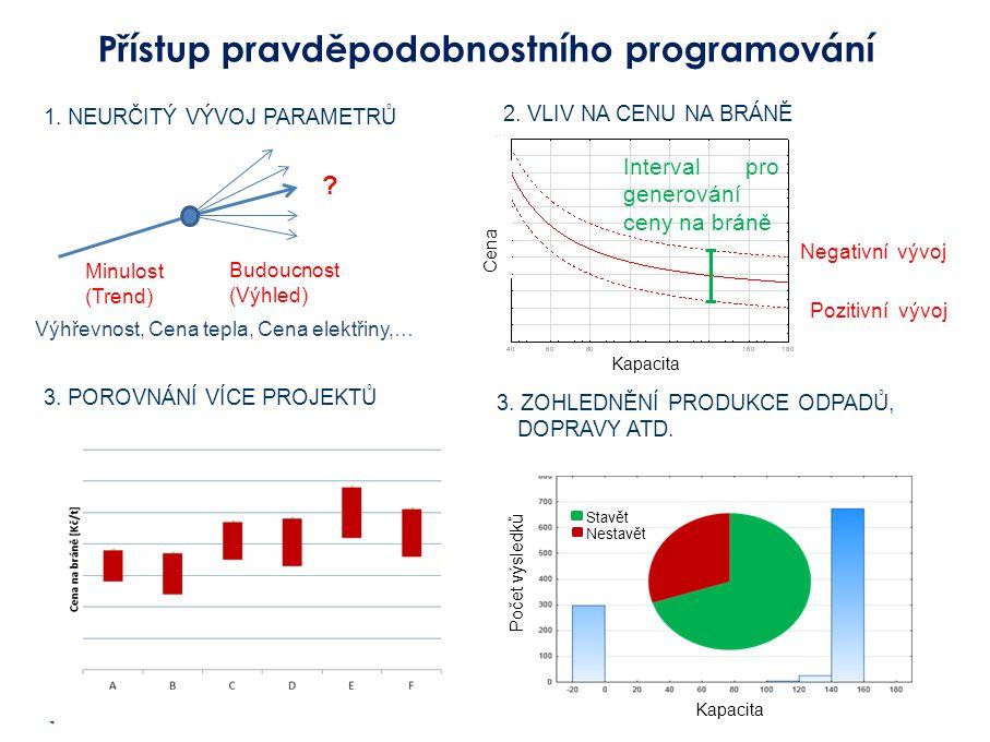 Přístup pravděpodobnostního programování