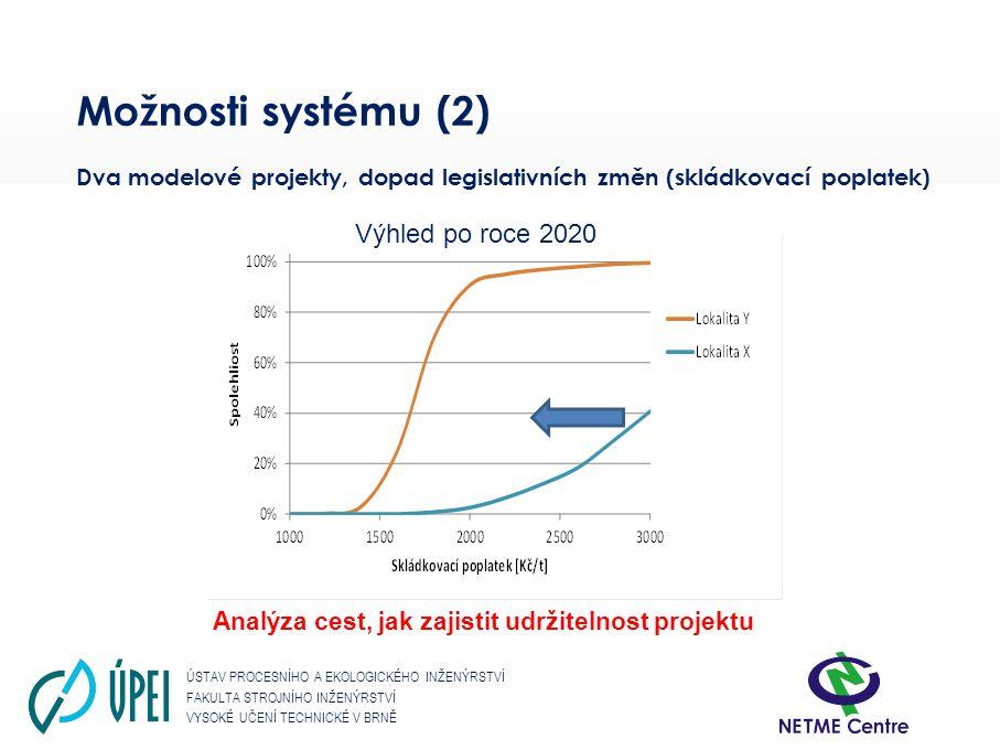 Analýza cest, jak zajistit udržitelnost projektu