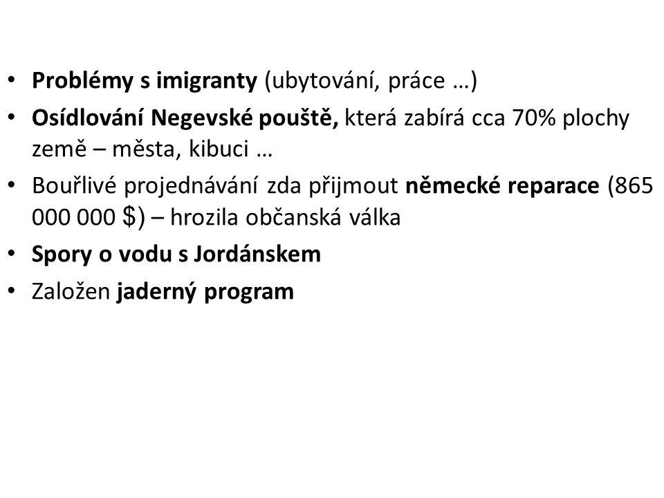 Problémy s imigranty (ubytování, práce …)