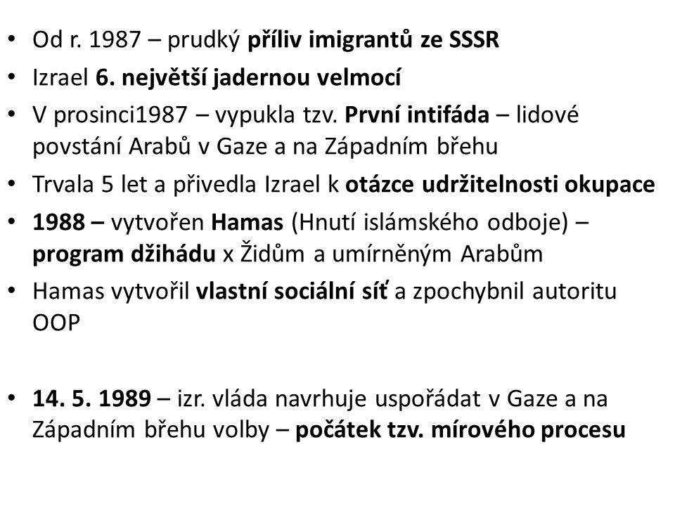 Od r. 1987 – prudký příliv imigrantů ze SSSR