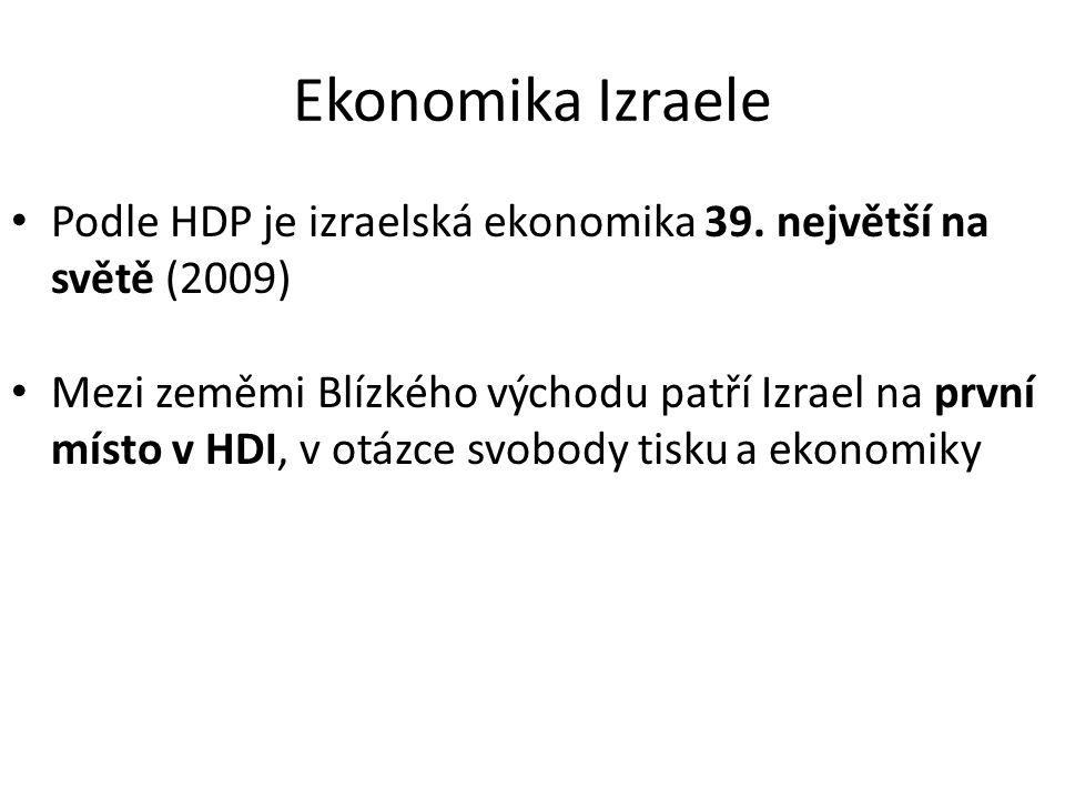 Ekonomika Izraele Podle HDP je izraelská ekonomika 39. největší na světě (2009)
