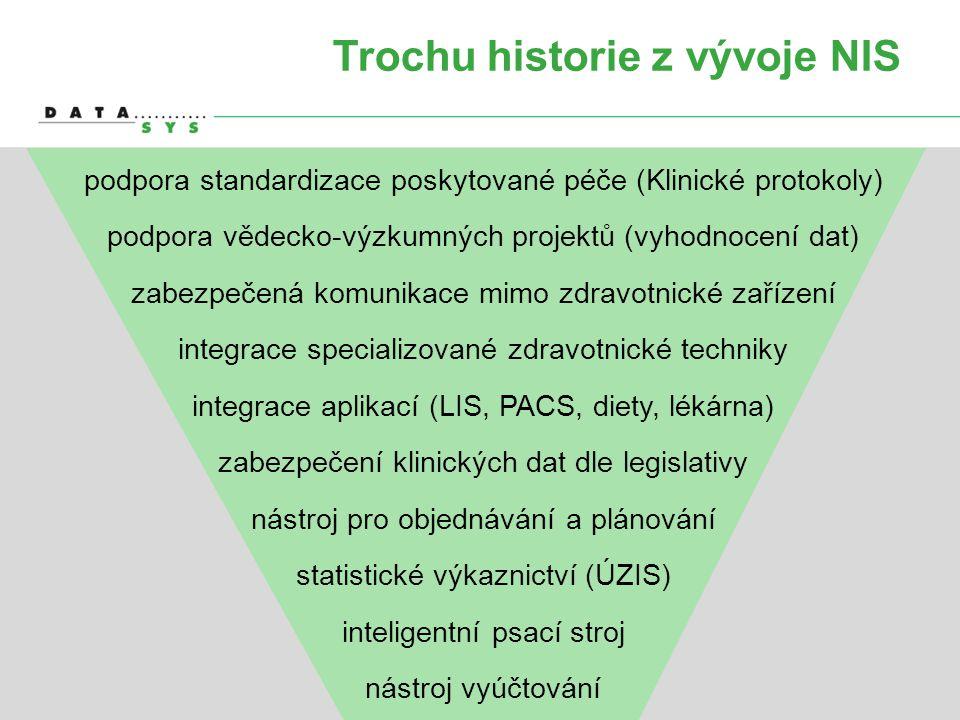 Trochu historie z vývoje NIS