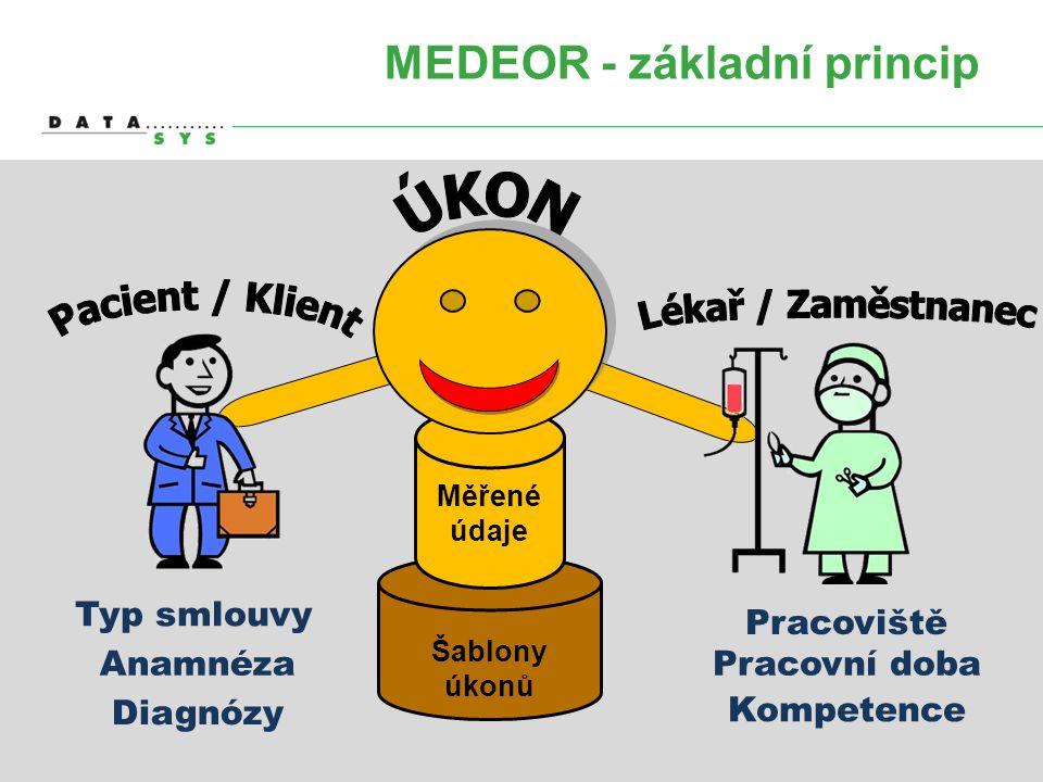 MEDEOR - základní princip