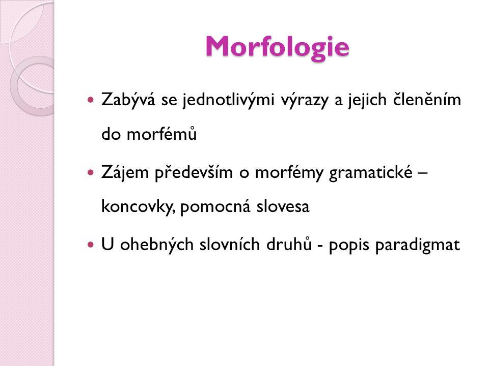 Morfologie Zabývá se jednotlivými výrazy a jejich členěním do morfémů