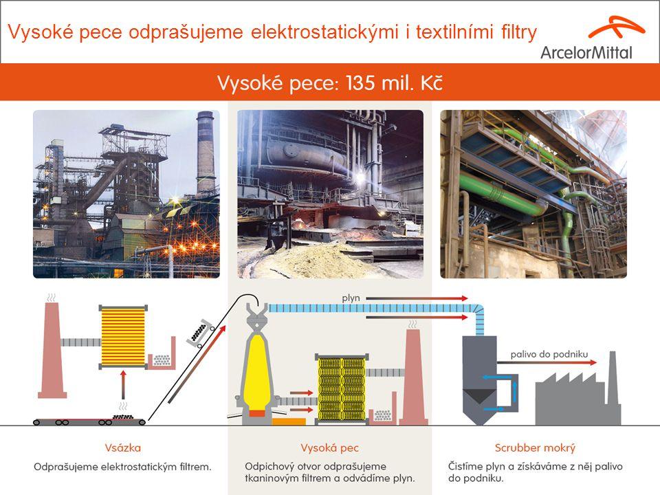 Na ocelárně funguje primární i sekundární odprášení