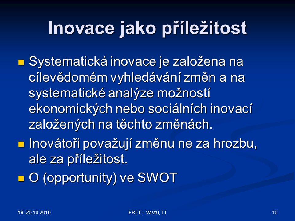 Inovace jako příležitost