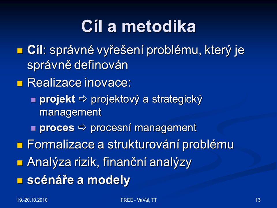 Cíl a metodika Cíl: správné vyřešení problému, který je správně definován. Realizace inovace: projekt  projektový a strategický management.