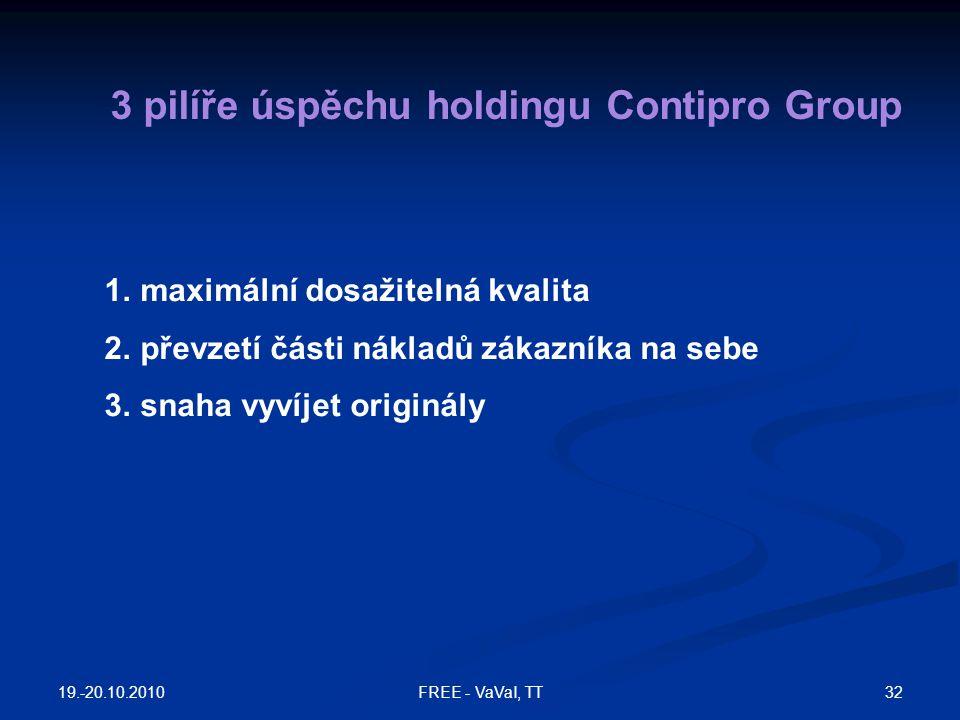 3 pilíře úspěchu holdingu Contipro Group