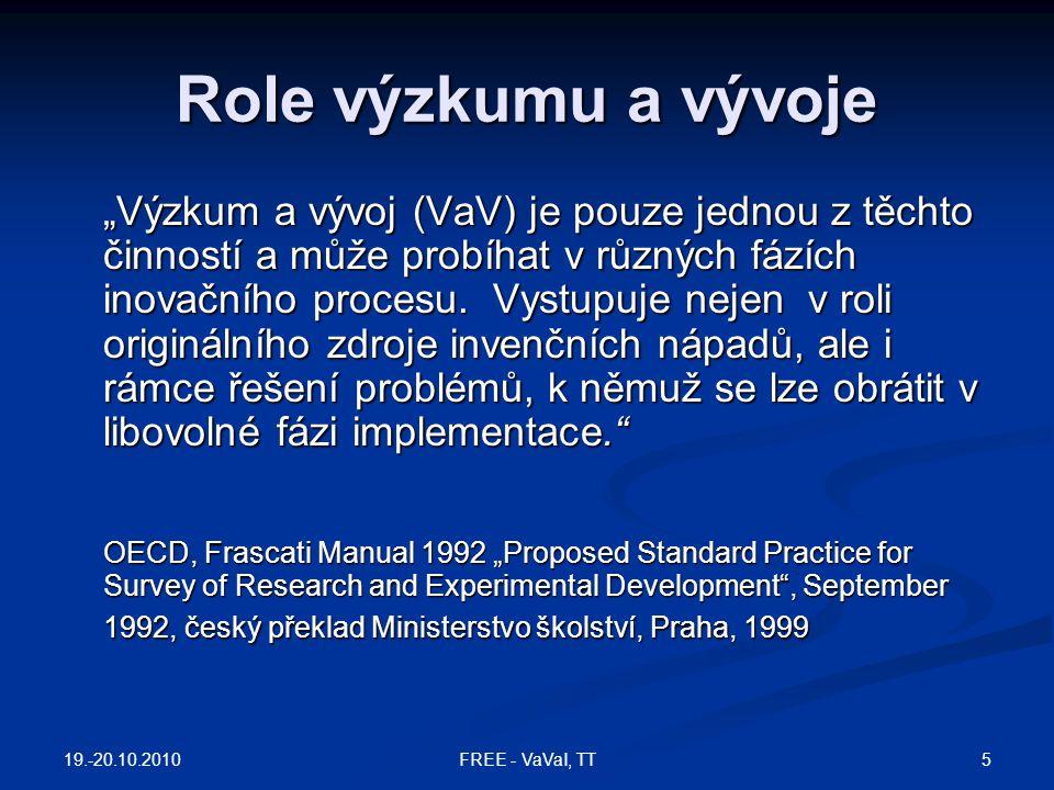 Role výzkumu a vývoje