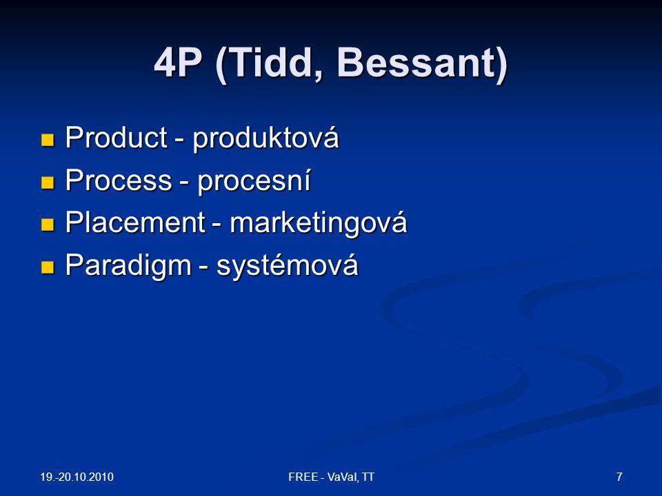4P (Tidd, Bessant) Product - produktová Process - procesní