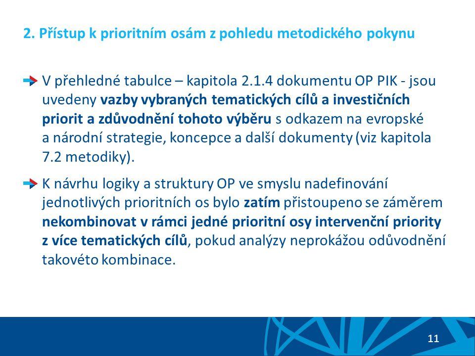 2. Přístup k prioritním osám z pohledu metodického pokynu