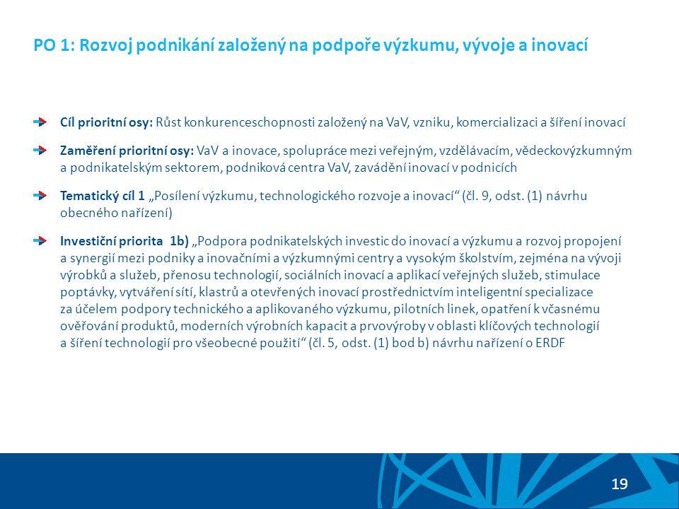 PO 1: Rozvoj podnikání založený na podpoře výzkumu, vývoje a inovací